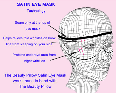 The Beauty Pillow satin eye mask